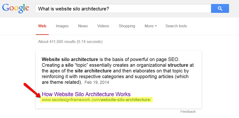 What is Website Silo Architecture? Google SERP